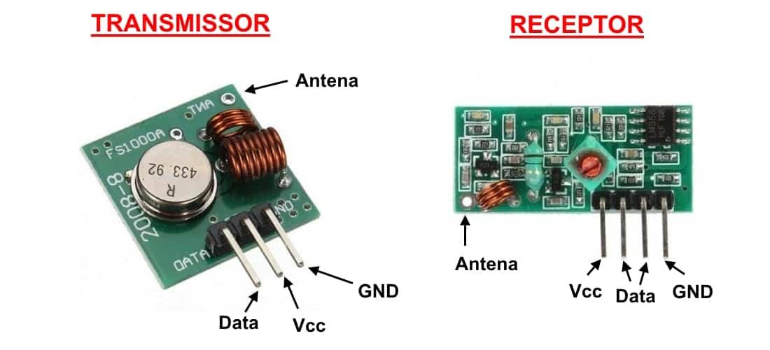 Módulo RF Transmissor