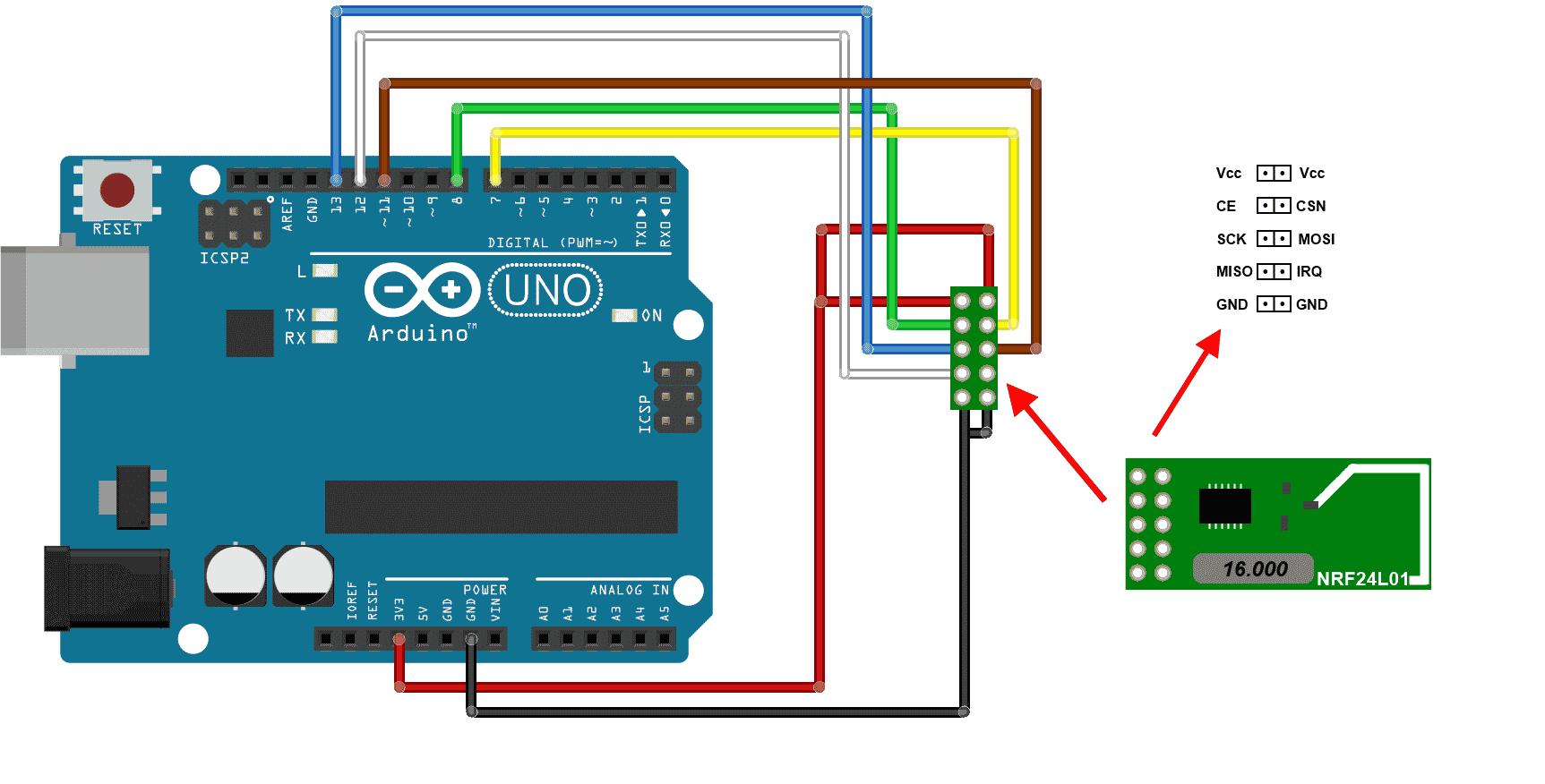 Ligação NRF24L01 Arduino