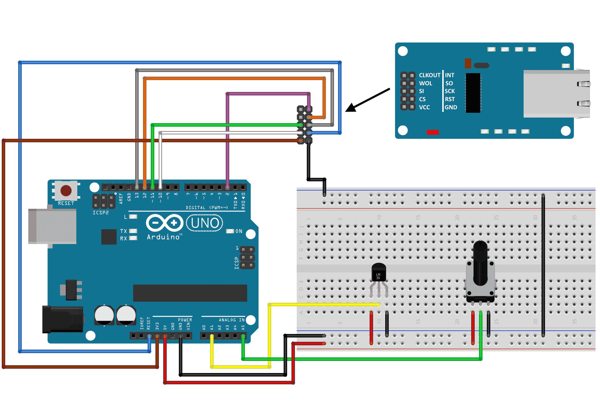 Diagrama Ligação Arduino ENC28J60