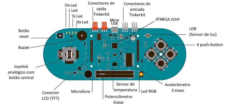 Arduino Esplora - Sensores e conexões
