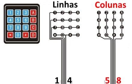 Teclado matricial - Linhas x Colunas