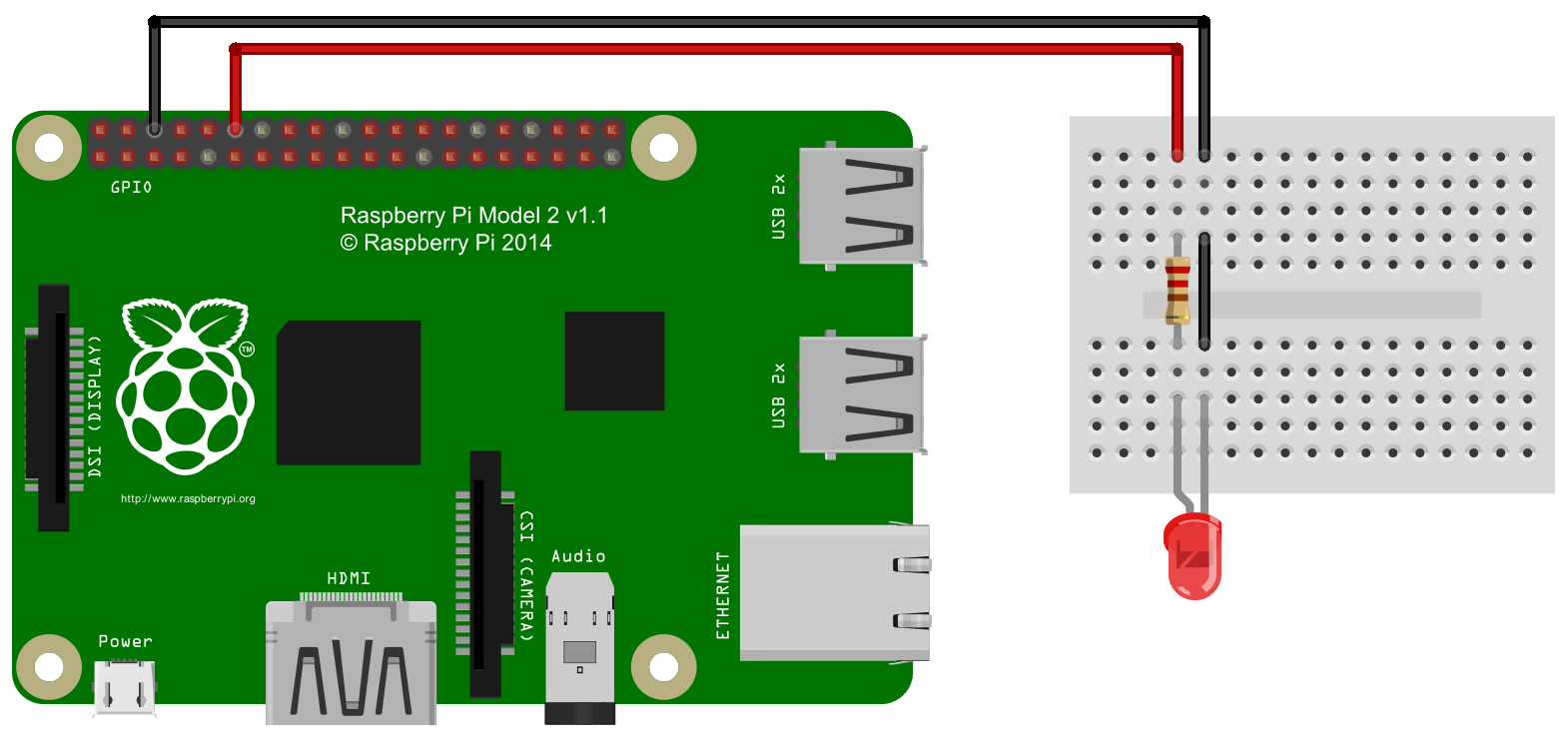 Circuito Raspberry Pi e Led