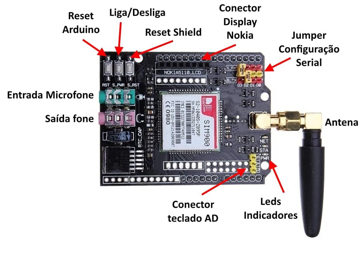 Arduino GSM Shield - Detalhes