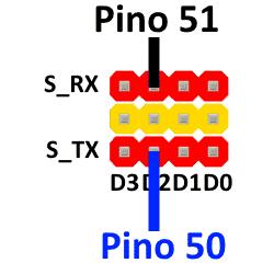 Pinos Serial