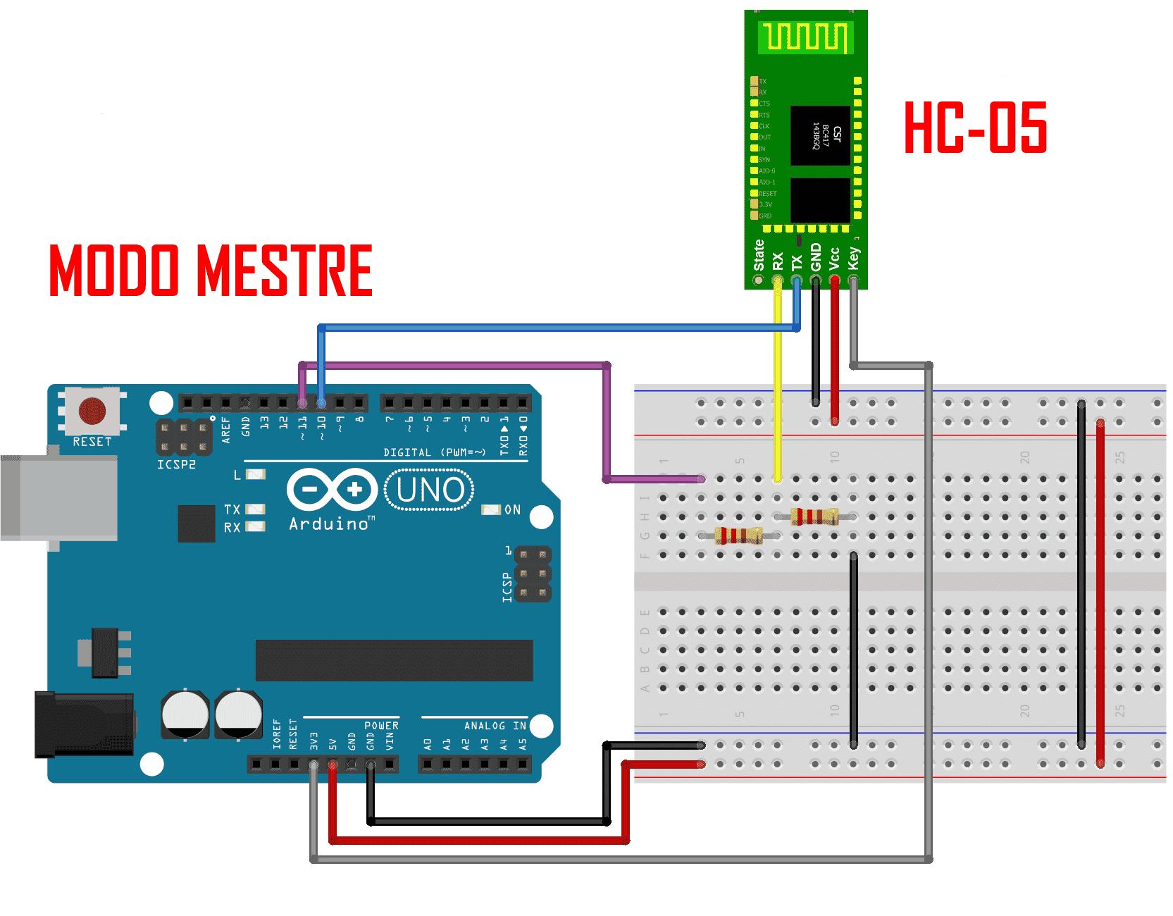 Comunicação Bluetooth com módulo HC-05