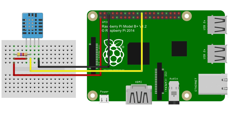 Circuito Raspberry Pi DHT11