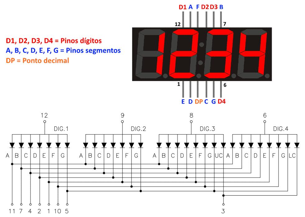 Display 7 segmentos 4 digitos - Pinos