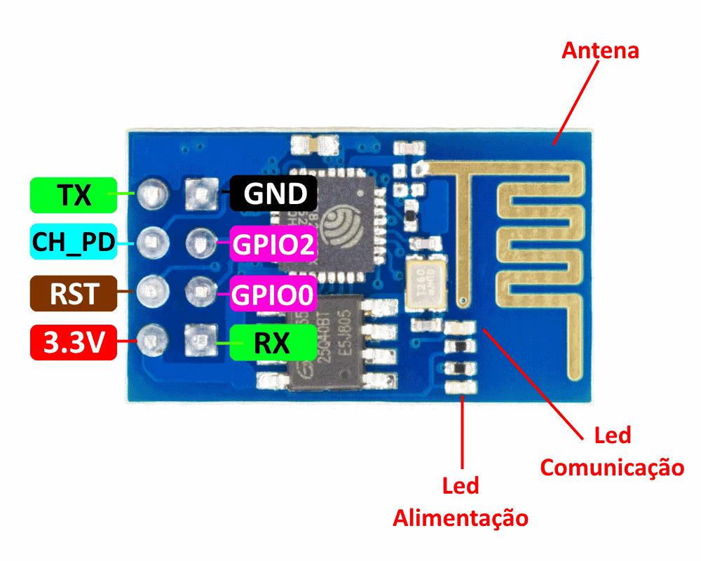Módulo ESP8266 - Pinos