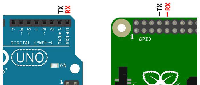 Pinos RX e TX Arduino e Raspberry