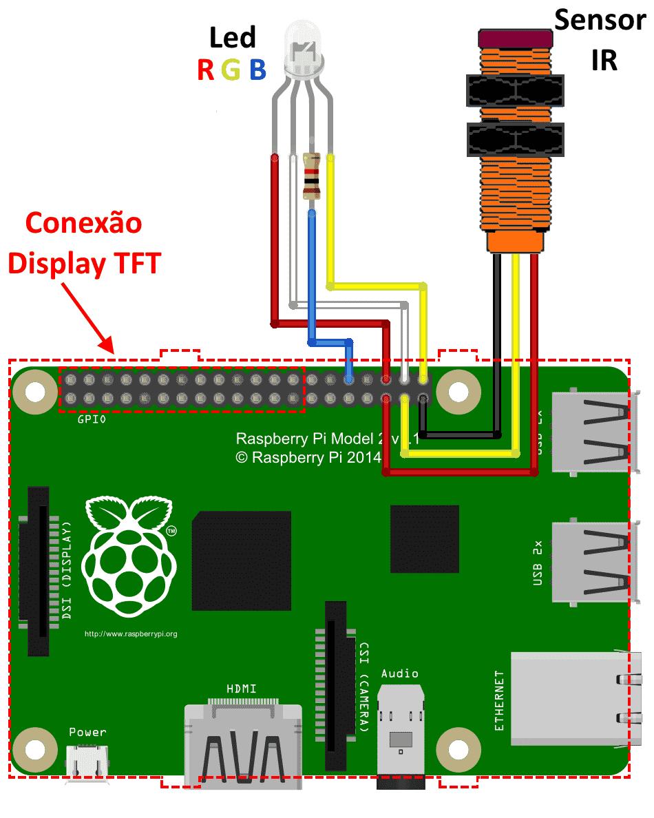 Circuito Raspberry Led RGB Sensor IR