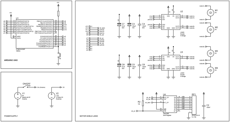 Diagrama esquemático robô com motor shield