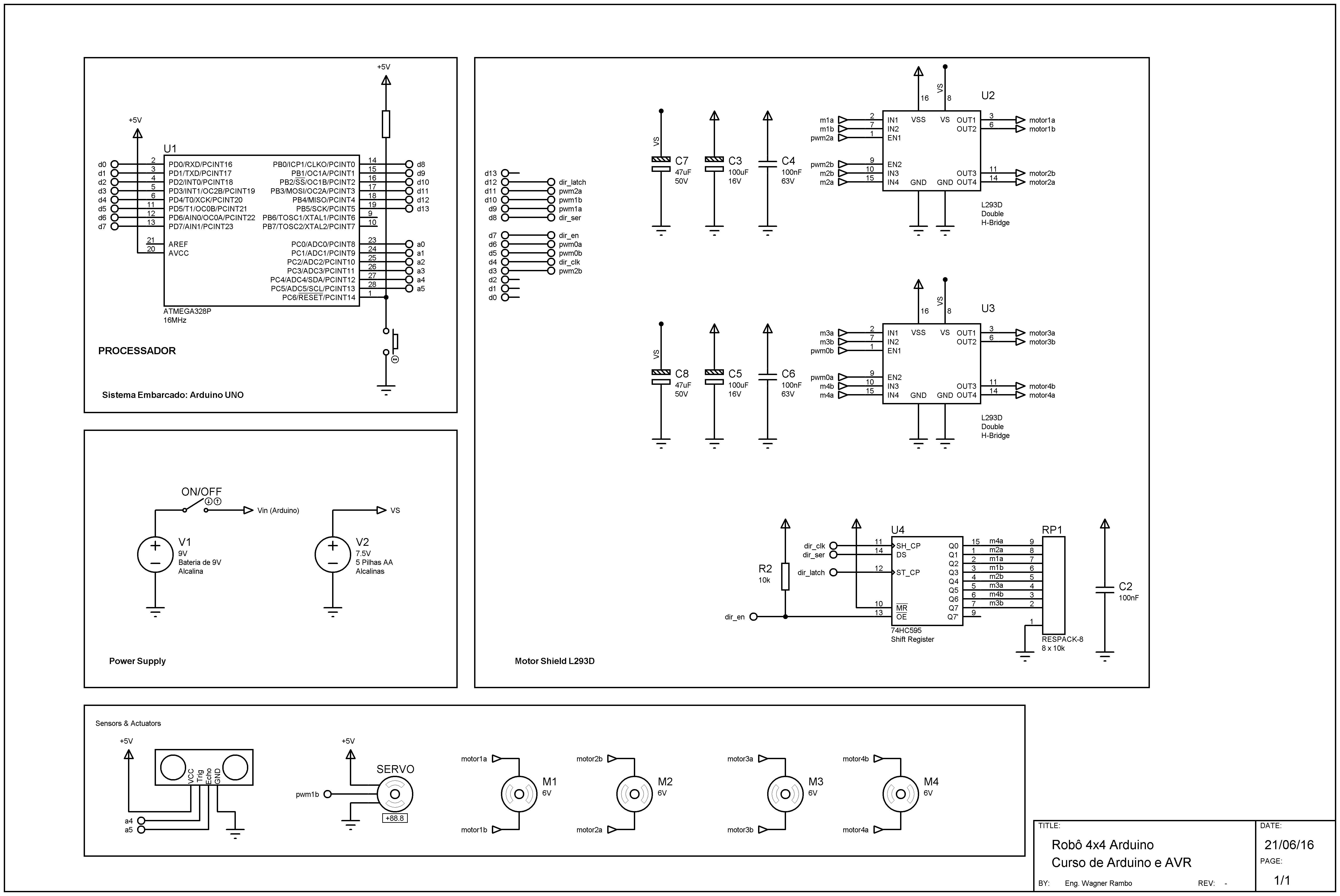 Diagrama Robô 4x4