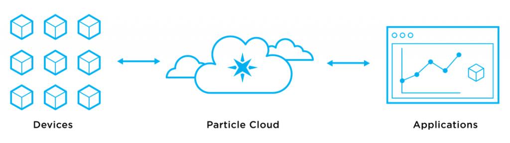 particle_cloud