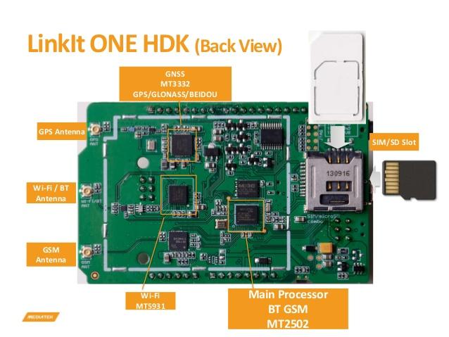 LinkIt One Conexões