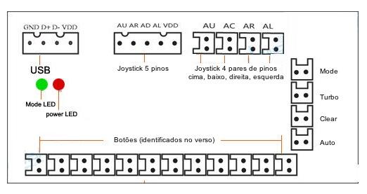 Detalhes placa encoder