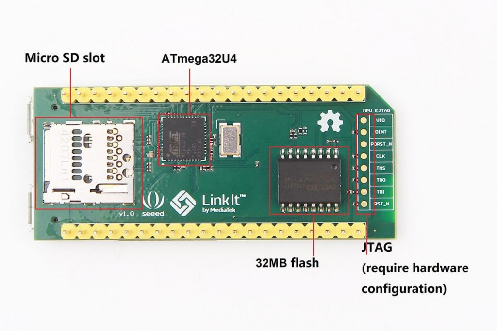 Linkit Smart 7688 Duo - Face inferior