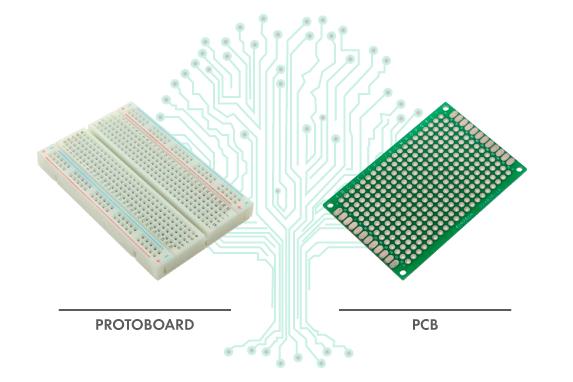 Comparativo Protoboard e PCB